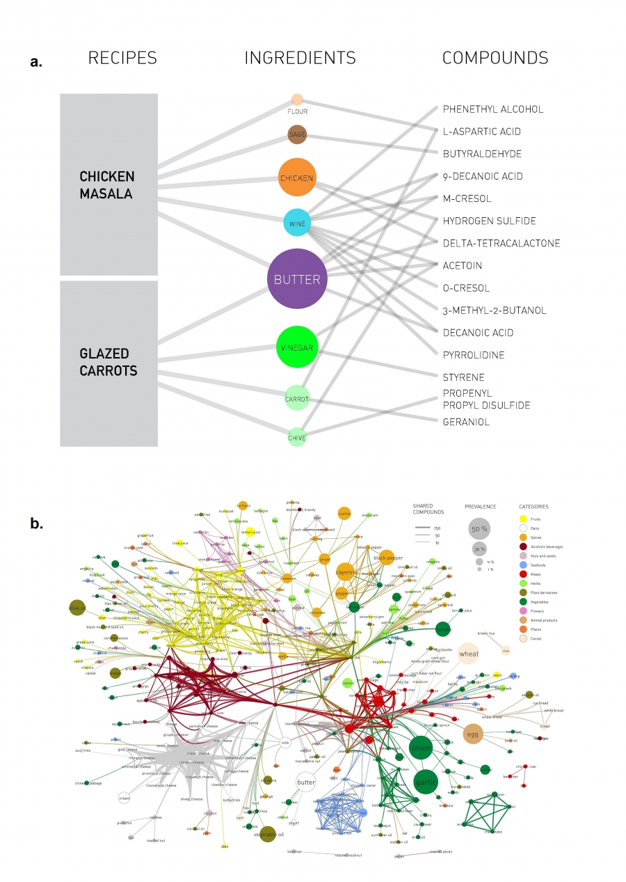 Chapter 2 – Network Science by Albert-László Barabási