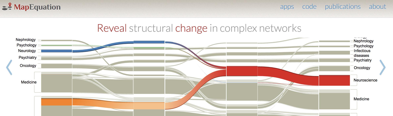 Chapter 9 – Network Science by Albert-László Barabási