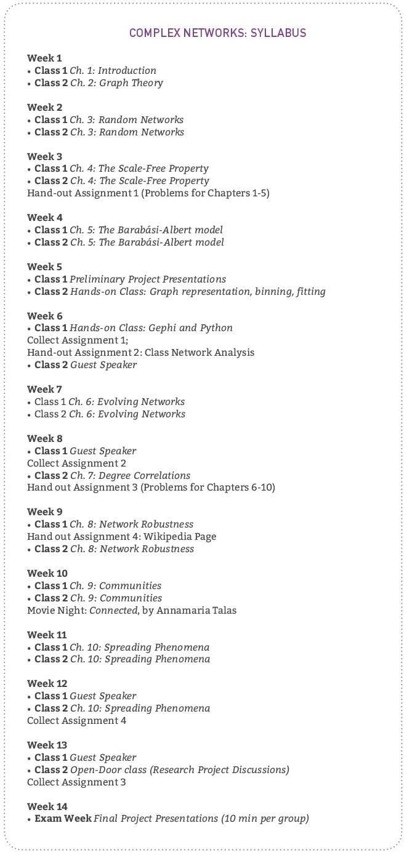 Chapter 11 – Network Science by Albert-László Barabási